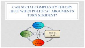 CAN SOCIAL COMPLEXITY THEORY HELP WHEN POLITICAL ARGUMENTS TURN STRIDENT?
