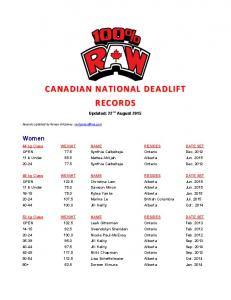 CANADIAN NATIONAL DEADLIFT RECORDS