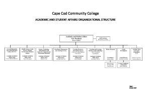 Cape Cod Community College