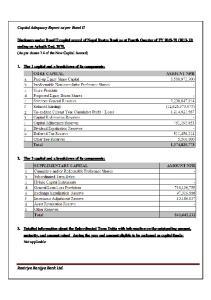 Capital Adequacy Report as per Basel II