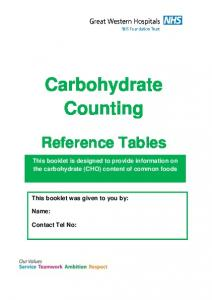 Carbohydrate Counting