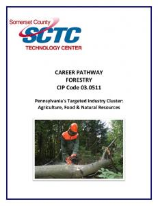 CAREER PATHWAY FORESTRY CIP Code Pennsylvania's Targeted Industry Cluster: Agriculture, Food & Natural Resources