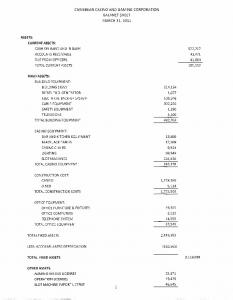 CARIBBEAN CASINO AND GAMING CORPORATION BALANCE SHEET MARCH 31, 2011
