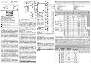 CARLO GAVAZZI Automation Components EM24DIN USE IM ENG ITA