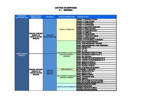 CARTERA DE SERVICIOS 2.1. MEDICINA