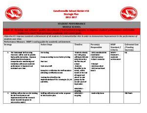 Caruthersville School District #18 Strategic Plan
