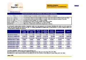 CATALOGO DE PLANES DE PENSIONES DEL SISTEMA INDIVIDUAL