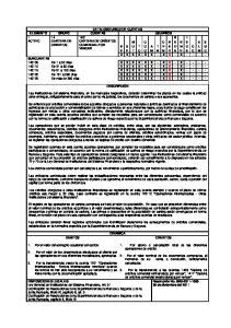 CATALOGO UNICO DE CUENTAS ELEMENTO GRUPO CUENTAS USUARIOS 1 ACTIVO