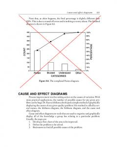 Cause and effect diagrams 261