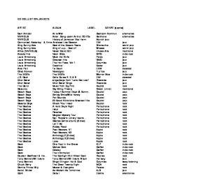 CD COLLECTION JAN ARTIST ALBUM LABEL GENRE (approx)