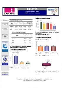 Censo General 2005 Perfil SANTA MARTA MAGDALENA. Servicios con que cuenta la vivienda Perfil Municipal SANTA MARTA. Prop (%) Cve (%) * 27,39 2,73
