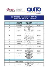 CENTROS DE DESARROLLO INFANTIL COMUNITARIO GUAGUA CENTROS