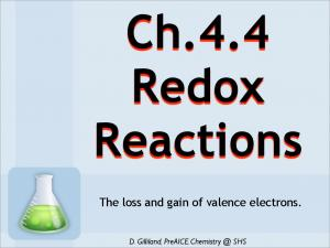Ch.4.4 Redox Reactions