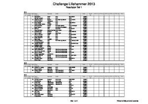 Challenge Lillehammer 2013 Resultater Del 1