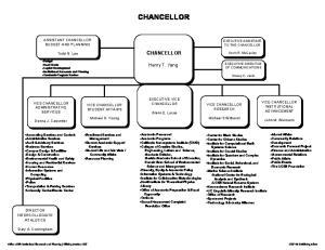 CHANCELLOR. Henry T. Yang EXECUTIVE VICE CHANCELLOR VICE CHANCELLOR STUDENT AFFAIRS VICE CHANCELLOR RESEARCH. Glenn E. Lucas
