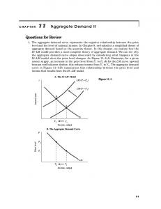 CHAPTER 11 Aggregate Demand II