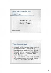 Chapter 16 Binary Trees