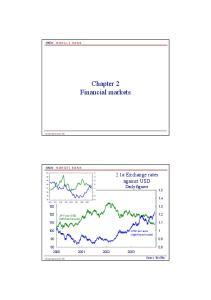 Chapter 2 Financial markets
