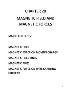 CHAPTER 20 MAGNETIC FIELD AND MAGNETIC FORCES