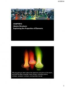 CHAPTER 3 Atomic Structure: Explaining the Properties of Elements