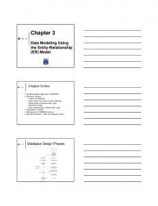 Chapter 3. Data Modeling Using the Entity-Relationship (ER) Model. Database Design Phases. Chapter Outline