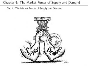 Chapter 4: The Market Forces of Supply and Demand. Ch. 4: The Market Forces of Supply and Demand