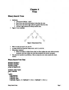 Chapter 4 Trees. Figure 1 Binary Search Tree