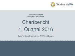 Chartbericht 1. Quartal 2016
