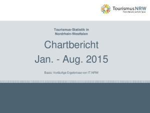 Chartbericht Jan. - Aug. 2015