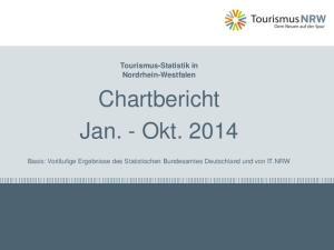 Chartbericht Jan. - Okt. 2014