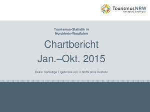 Chartbericht Jan. Okt. 2015