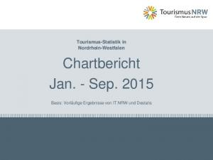 Chartbericht Jan. - Sep. 2015