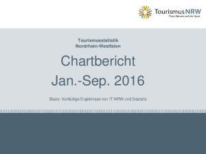 Chartbericht Jan.-Sep. 2016