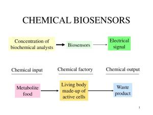 CHEMICAL BIOSENSORS. Electrical signal. Concentration of biochemical analysts. Biosensors. Chemical input Chemical factory Chemical output
