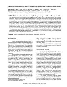 Chemical characterization of mint (Mentha spp.) germplasm at Federal District, Brazil