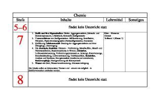 Chemie Stufe Inhalte Lehrmittel Sonstiges 5 6