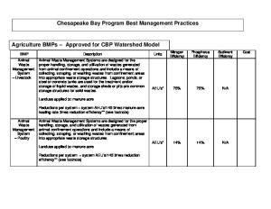 Chesapeake Bay Program Best Management Practices