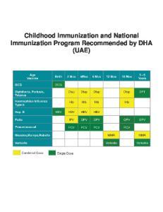 Childhood Immunization and National Immunization Program Recommended by DHA (UAE)