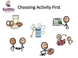 Choosing Activity First