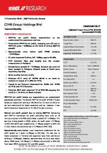 CIMB Group Holdings Bhd