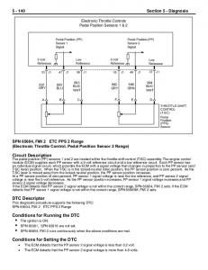 Circuit Description. DTC Descriptor. Conditions for Running the DTC. Conditions for Setting the DTC