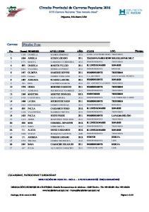 Circuito Provincial de Carreras Populares 2016