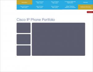 Cisco IP Phone Portfolio