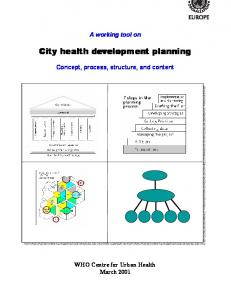 City health development planning