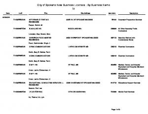 City of Spokane New Business Licenses - By Business Name to
