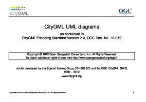 CityGML UML diagrams