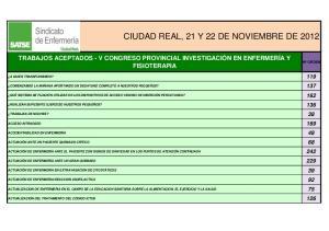 CIUDAD REAL, 21 Y 22 DE NOVIEMBRE DE 2012