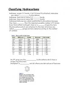 Classifying Hydrocarbons