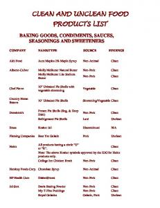 CLEAN AND UNCLEAN FOOD PRODUCTS LIST