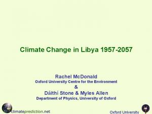 Climate Change in Libya
